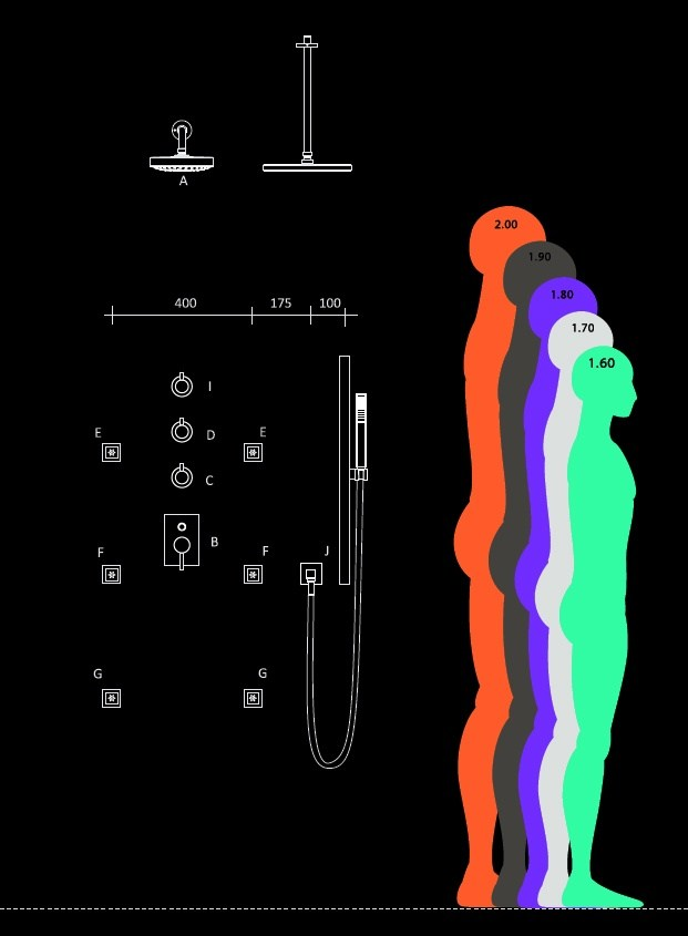Duscharmatur H?he : Podomietkov? sprchov? sety – tipy pre umiestnenie Perfecto design